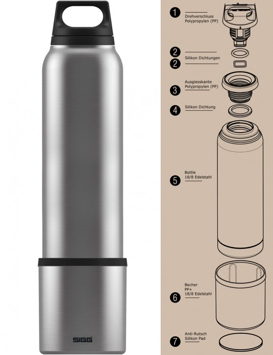 SIGG »Hot & Cold« Thermosflasche Isolierflasche 1.0 L Silber